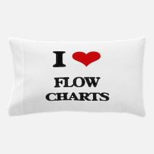I Love Flow Charts Pillow Case