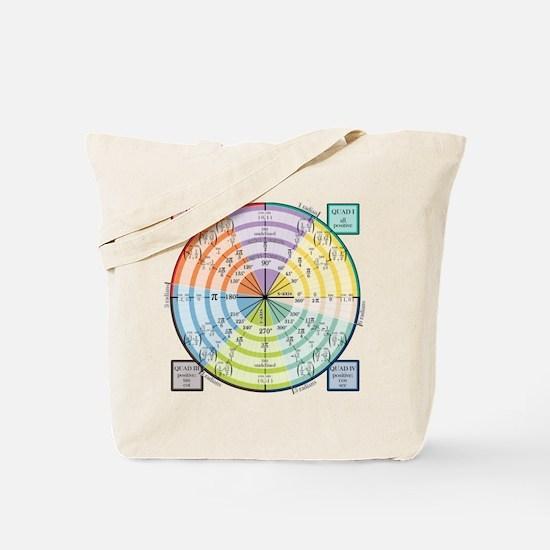 Math Unit Circle Tote Bag