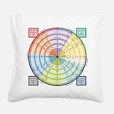 Math Unit Circle Square Canvas Pillow
