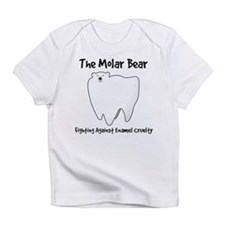 The Molar Bear. Fighting Against Enamel Cruelty In