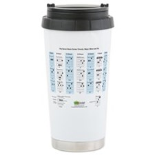 Cute Sheet music guitar tabs Travel Mug