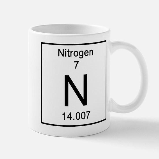 7. Nitrogen Mugs