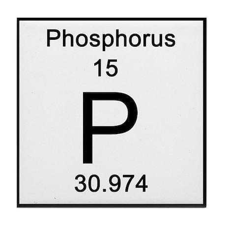 P periodic table symbol choice image periodic table of elements list p periodic table symbol choice image periodic table of elements list urtaz Images