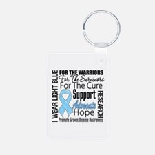 Graves Disease Keychains