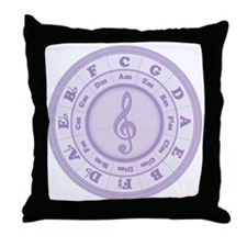 Purple Circle of Fifths Throw Pillow