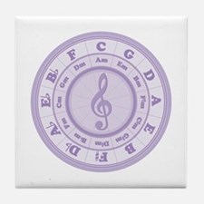 Purple Circle of Fifths Tile Coaster