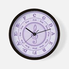 Purple Circle of Fifths Wall Clock
