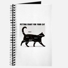 Petting chart for your Cat Journal