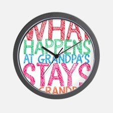 What Happens At Grandpa's Wall Clock