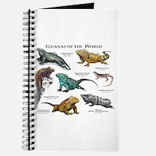 Iguanas of the World Journal
