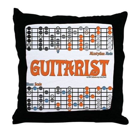 Blues/Mixolydian Cheat Sheet Throw Pillow