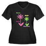 Love Grows Shirt Women's Plus Size V-Neck Dark T-S