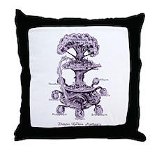 Nine Doors of the Midgard Throw Pillow