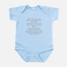 19 Infant Bodysuit