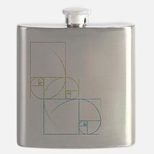 Fibonacci Flask