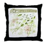 Pro-Nature Throw Pillow