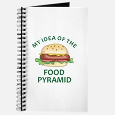 My Idea Of The Food Pyramid Journal