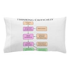 Flowchart Pillow Case