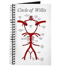 Circle of Willis Journal