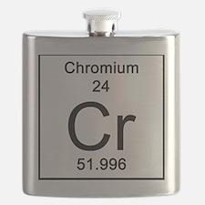 24. Chromium Flask