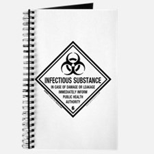 Infectious Symbol: Journal