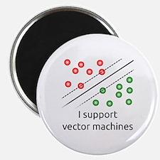 SVMs Magnet