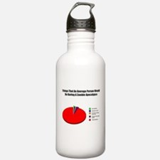 Zom-Poc Pie Chart of Actions Water Bottle