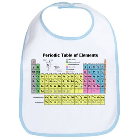 Periodic Table of Elements Bib