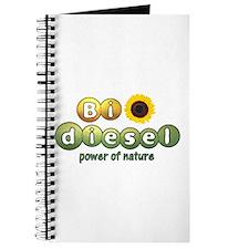 Biodiesel Journal
