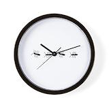 Ant Basic Clocks