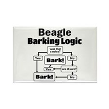 Unique Beagle dad Rectangle Magnet