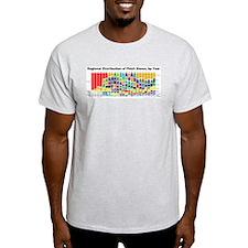 Regional Flowchart T-Shirt