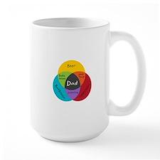 Venn Dadigram Mugs