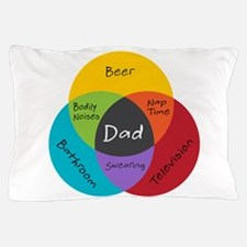 Venn Dadigram Pillow Case
