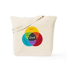 Venn Dadigram Tote Bag
