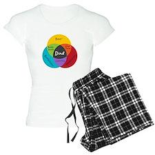 Venn Dadigram Pajamas