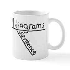 I Heart Sentence Diagrams Mugs