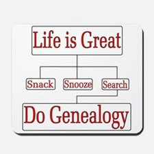 Do Genealogy Chart Mousepad