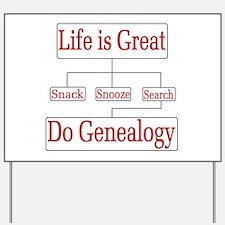 Do Genealogy Chart Yard Sign