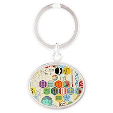 Cute Math Oval Keychain