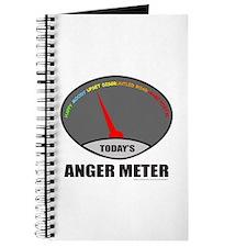 ANGER METER Journal