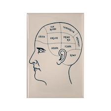 Meathead Phrenologist Rectangle Magnet