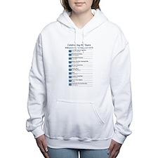 Cute Fortieth birthday Women's Hooded Sweatshirt