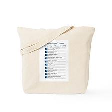 Cool Milestone Tote Bag