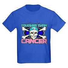 Thyroid Cancer Tougher T