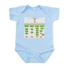 Funny Charts Infant Bodysuit
