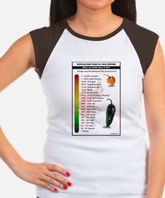 Scoville Scale 2015 Tee