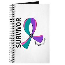 Thyroid Cancer Survivor 12 Journal