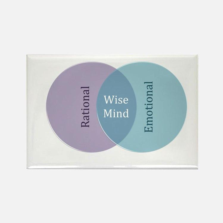 Cute Mind Rectangle Magnet