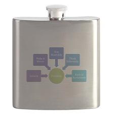 Unique Problem Flask